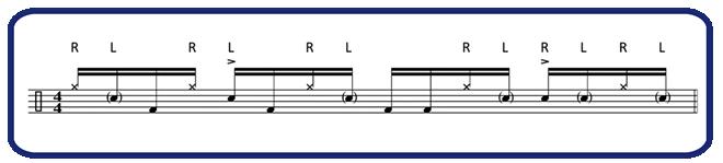 линейный грув